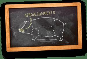 Albóndigas de Carne Molida de Cerdo al Estilo Tailandés